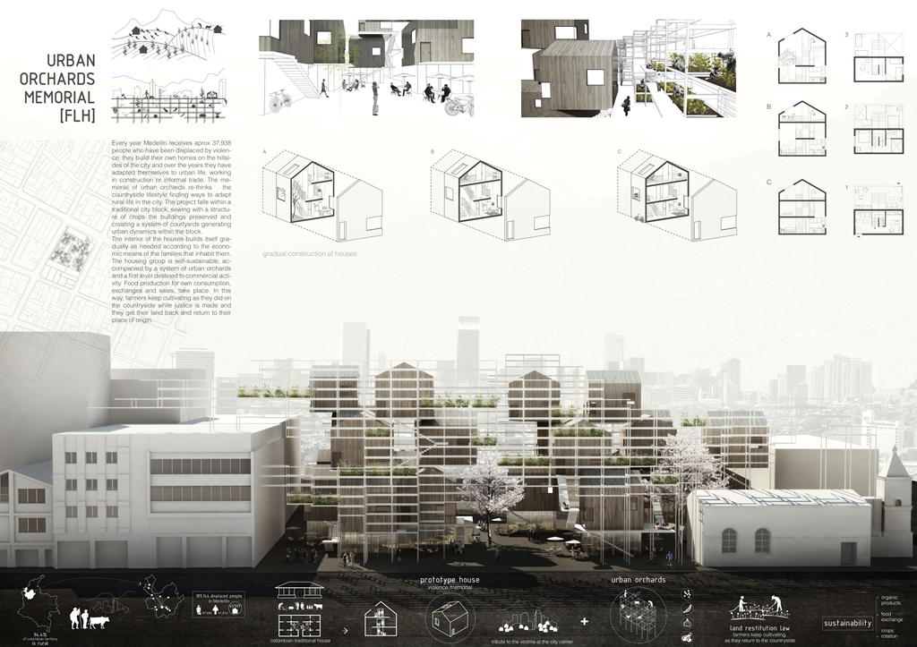 Winners Medellin Experimental Social Housing Mesh