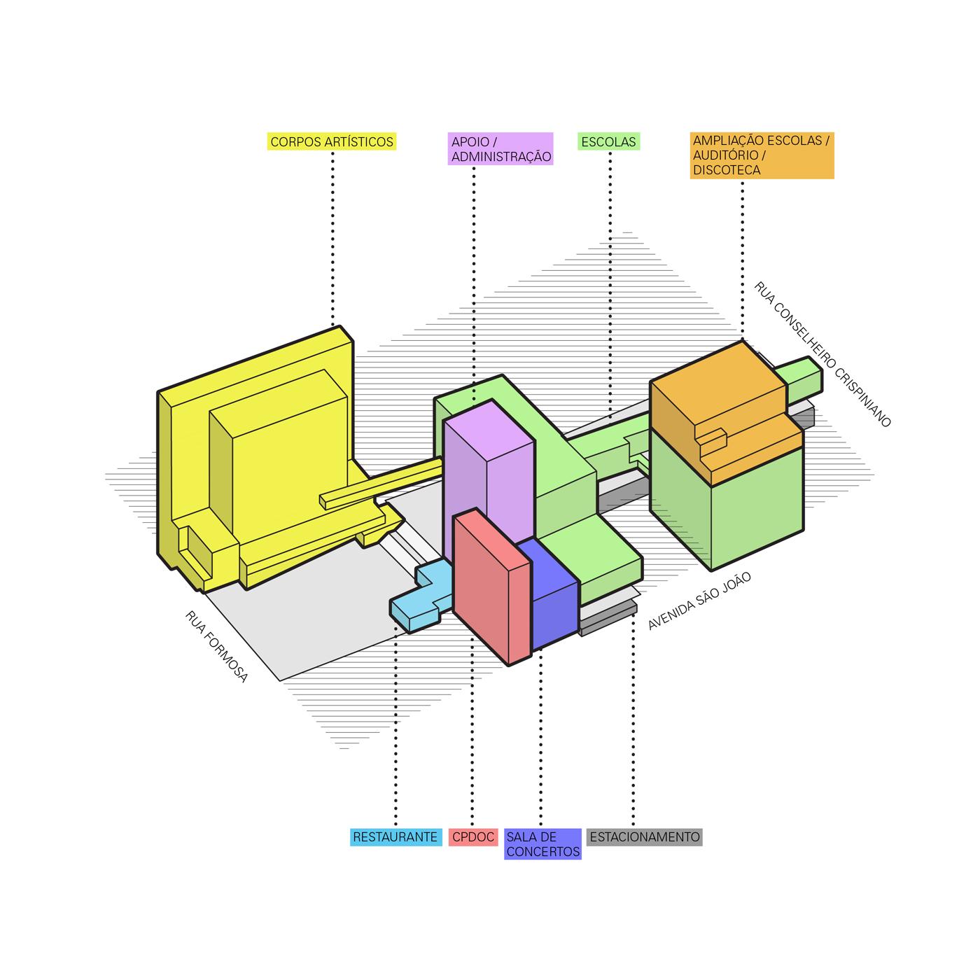 Plaza de las artes por brasil arquitectura metalocus for Programas de arquitectura
