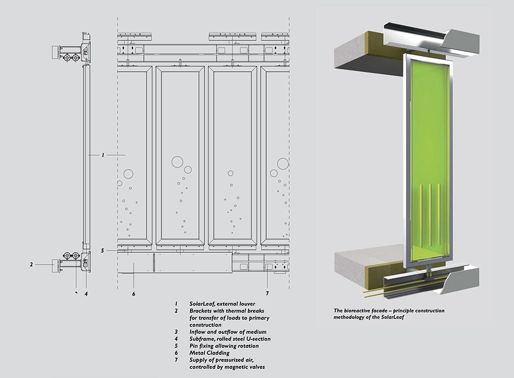 Solarleaf The Bioreactor Fa 231 Ade By Arup Metalocus