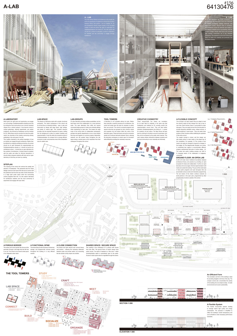 Winners Of The Competition For The New Aarhus School Of