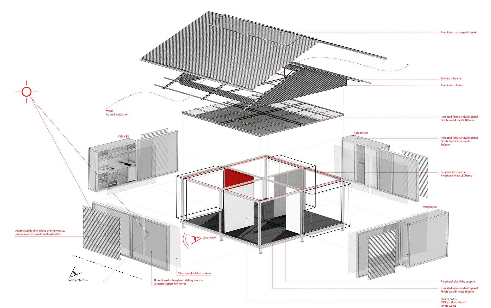 Simple a prefab house by jean nouvel metalocus for Jean nouvel design