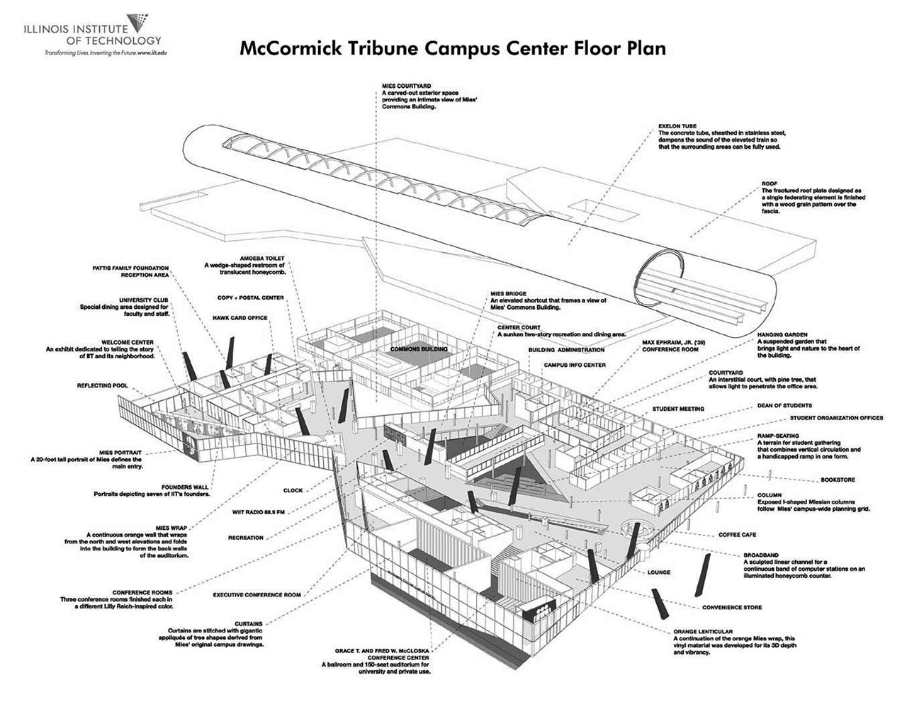 iit mccormick tribune campus center by oma