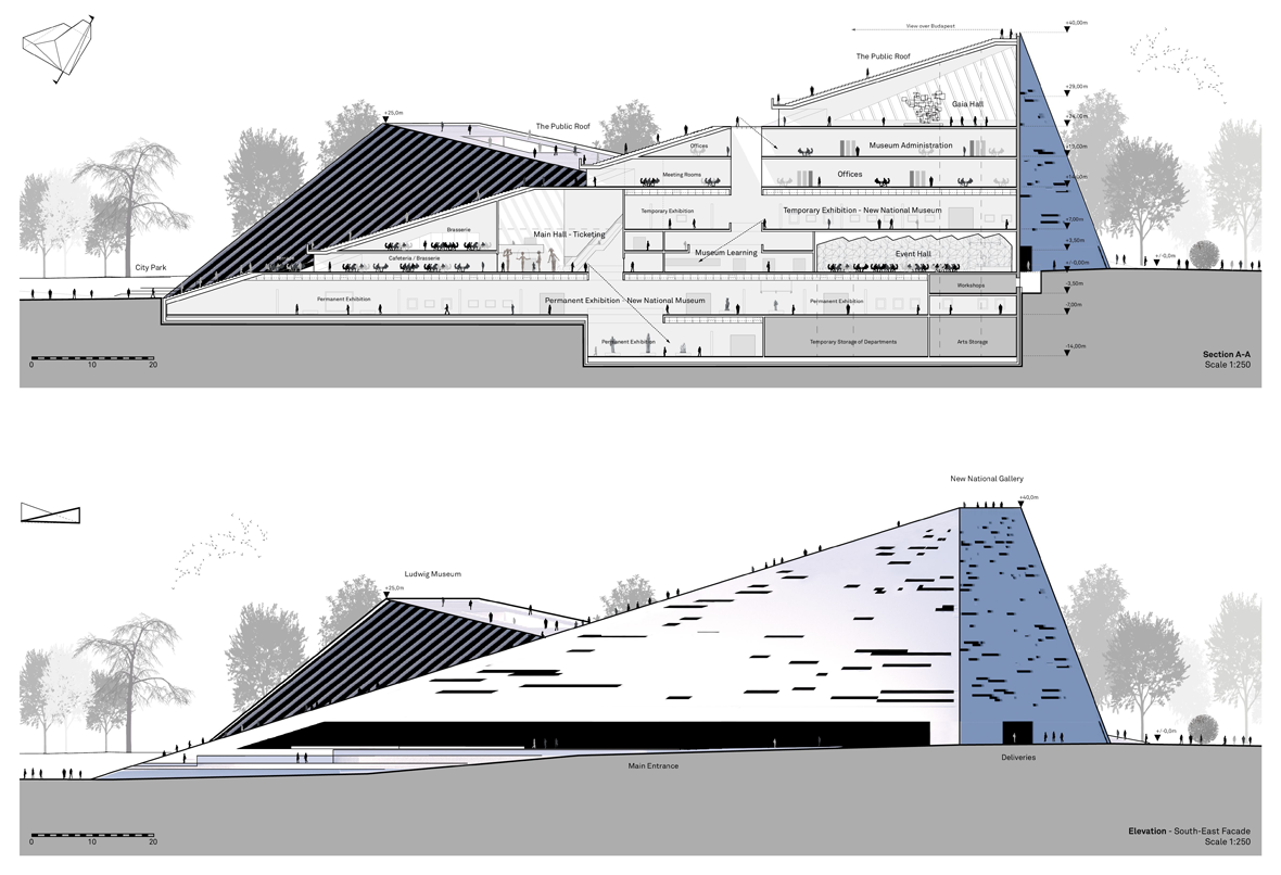 Snhettas Proposal New National GalleryLudwig Museum