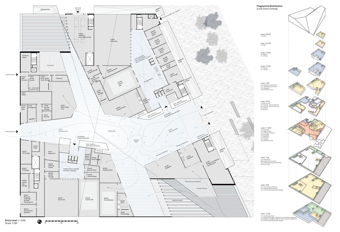 Sn 248 Hetta S Proposal New National Gallery Ludwig Museum