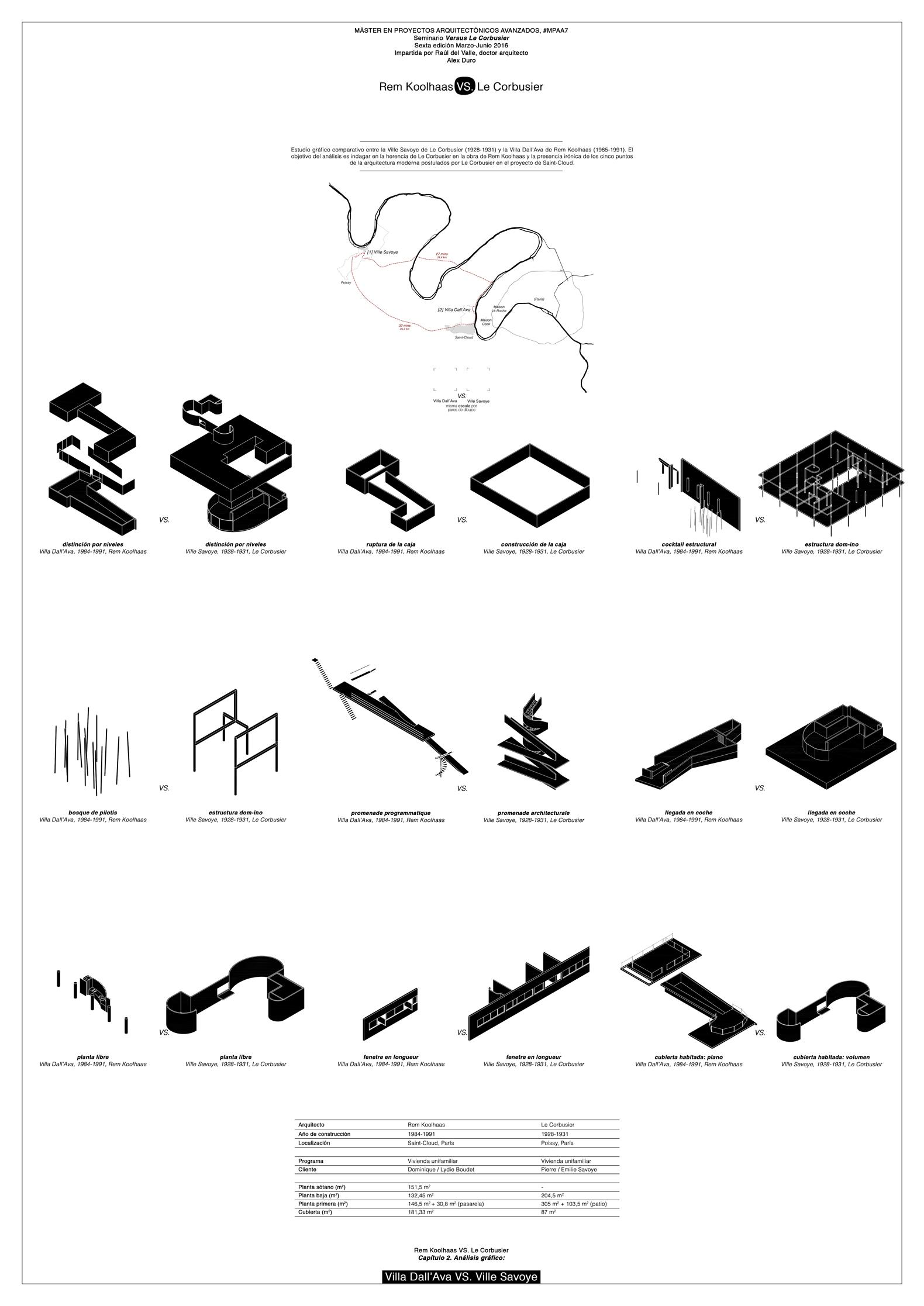 Le Corbusier Les 5 Points villa savoye and villa dall'ava | the strength of
