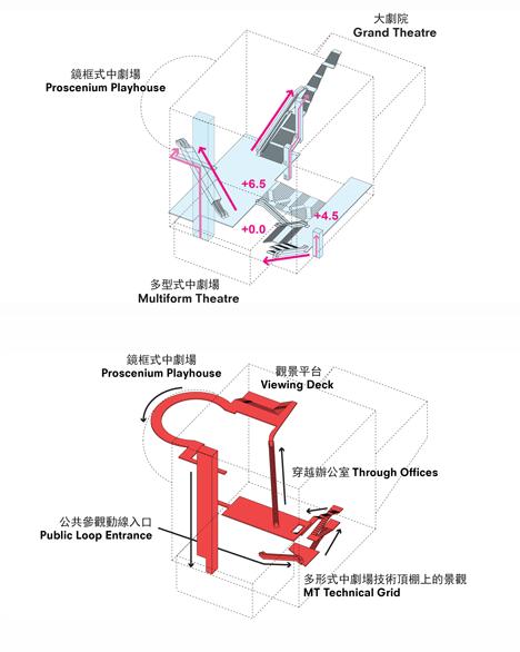 Taipei Performing Arts Centre Tpac Metalocus