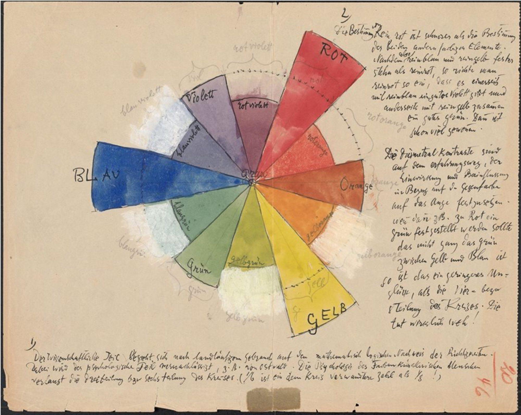 Página de un cuaderno de Paul Klee. Imagen cortesía de Zentrum Paul Klee Bern