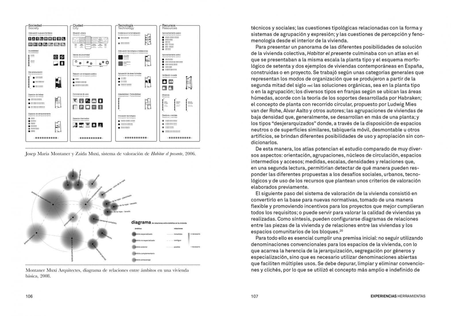 Del Diagrama A Las Experiencias  Hacia Una Arquitectura De