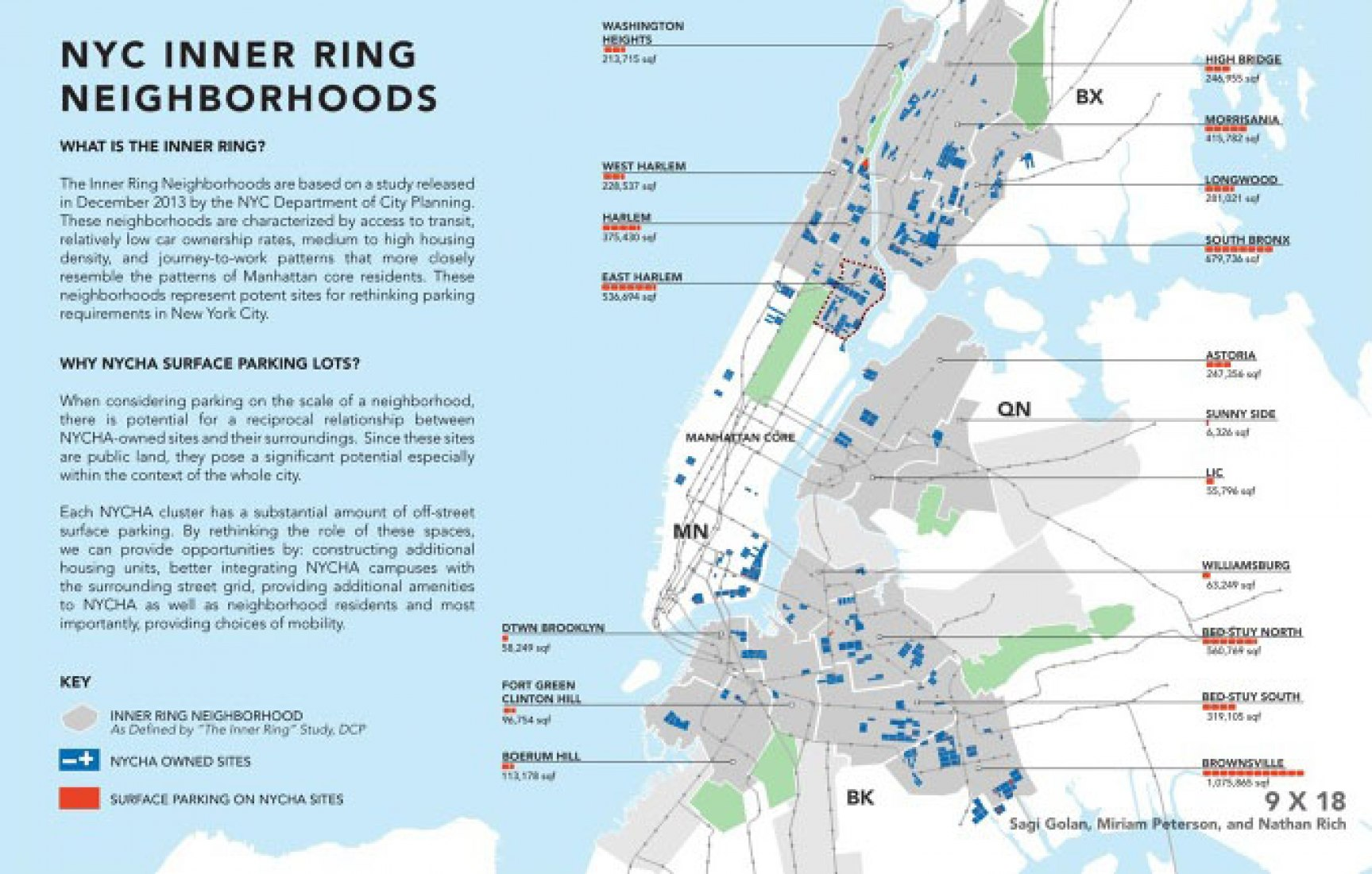 Lugares de análisis en Nueva York.