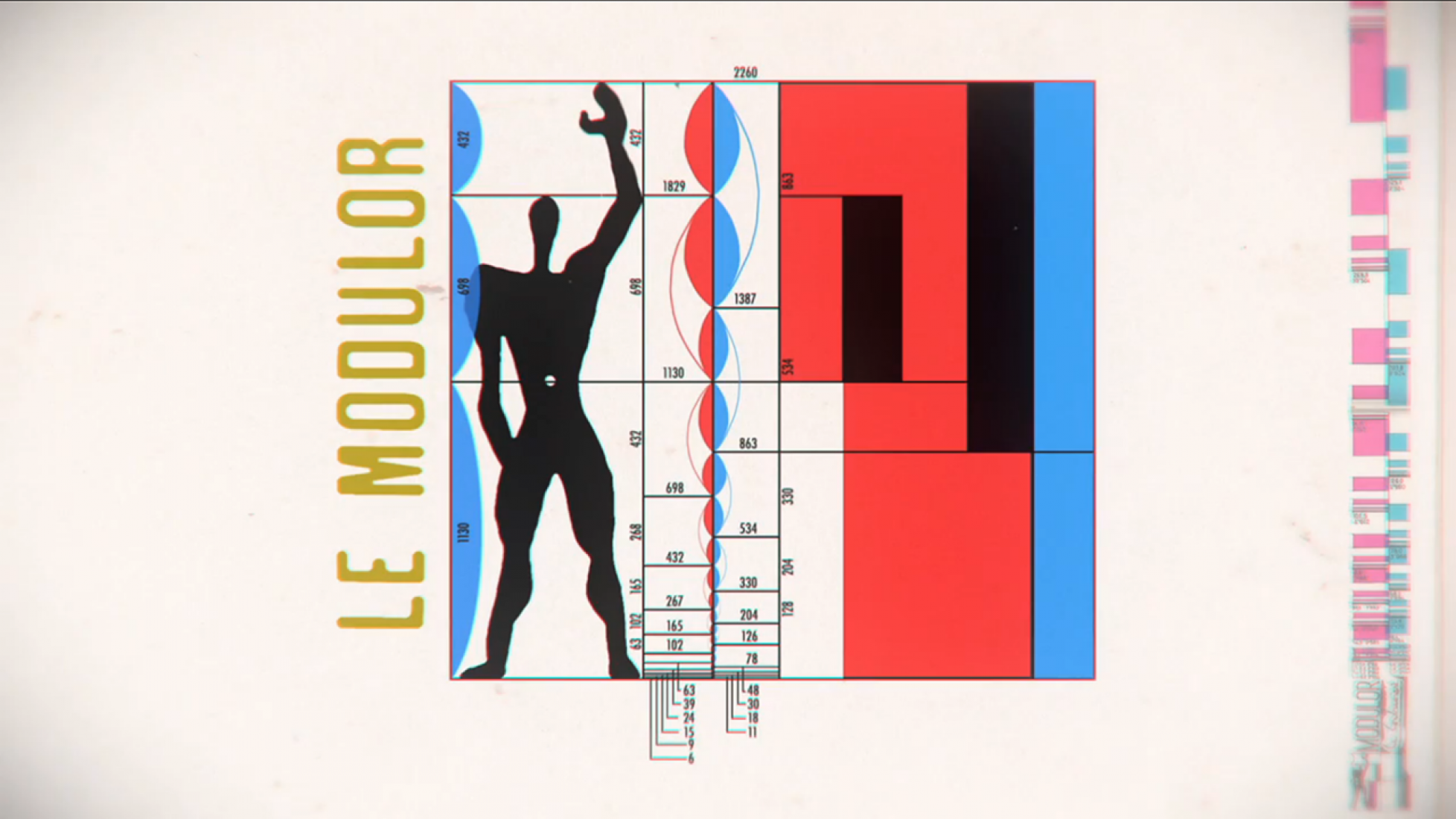 Two minutes to explain The Design Principles of Le Corbusier ...