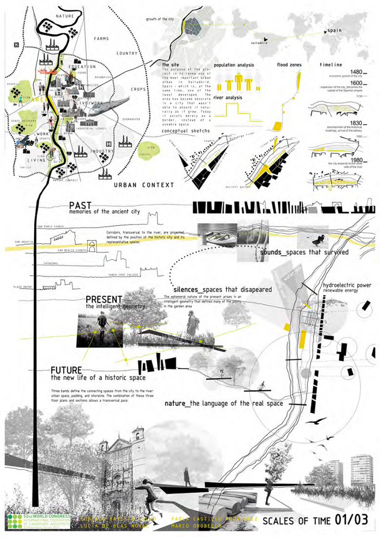 4 Spanish students winners at IFLA Design Competition 2015