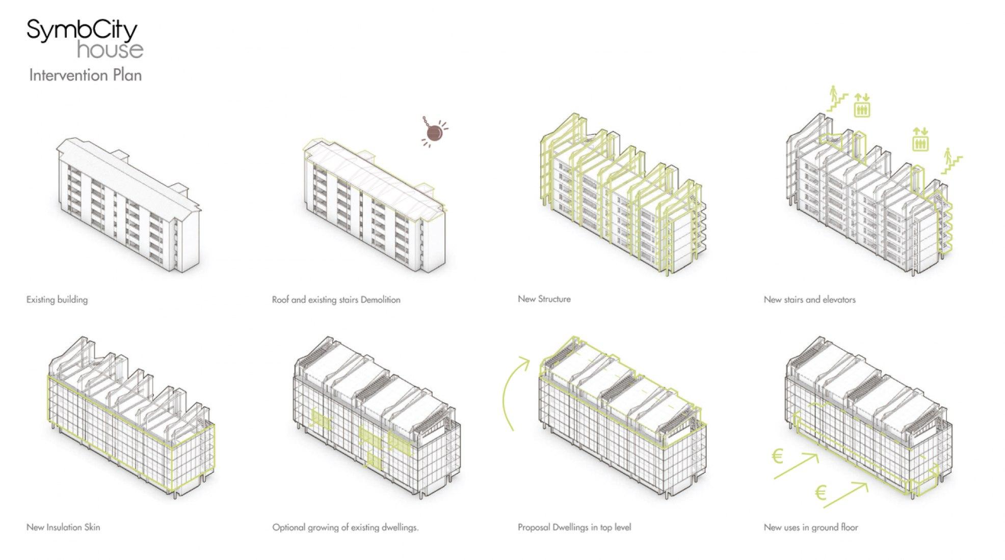Concepto del proyecto. 'SymbCity House' por Plateau Team. Imagen © cortesía de Plateau Team.