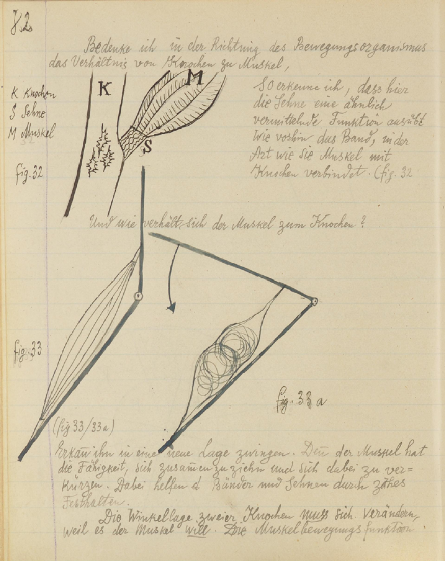 Contributions to the theory of pictorial form, BF/85. Pen and pencil on paper (20.2 x 16.3 cm). Zentrum Paul Klee, Bern. © VEGAP, Madrid, 2013. Courtesy of Fundación Juan March.