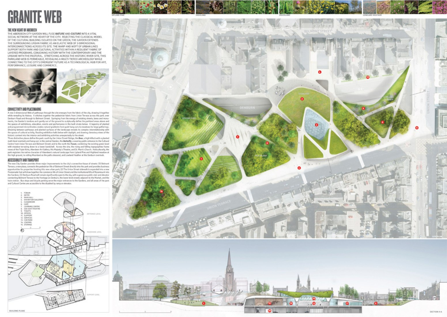 Competition, Aberdeen Garden City. By Diller Scofidio + Renfro.