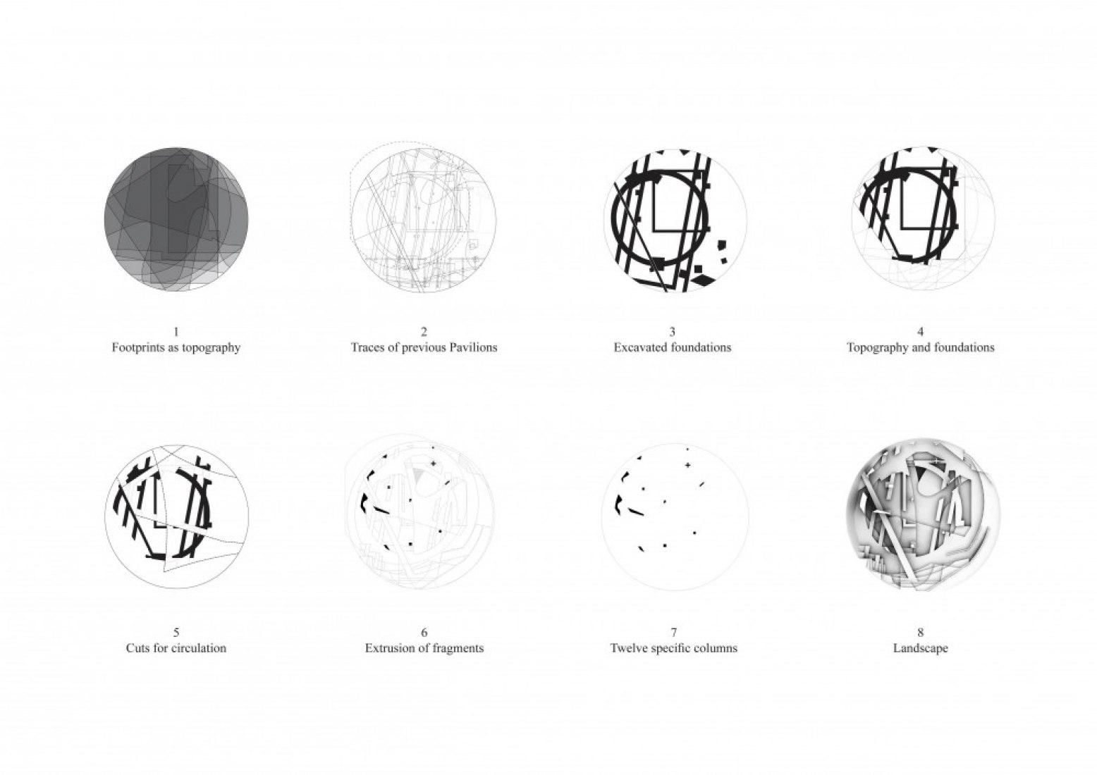 Diagramas de planta. Pabellón 2012 de la Galería Serpentine diseñado por Herzog & de Meuron y Ai Weiwei.