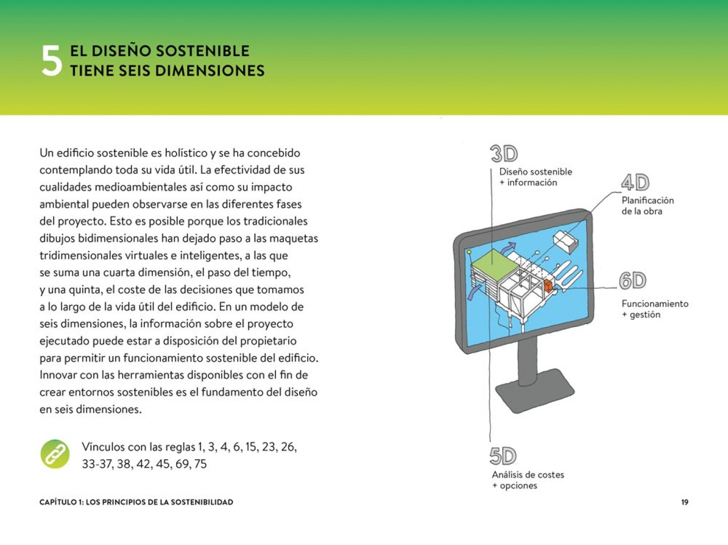 Página interior. 101 Reglas básicas para edificios y ciudades sostenibles por Huw Heywood. Imagen © cortesía de Editorial Gustavo Gili