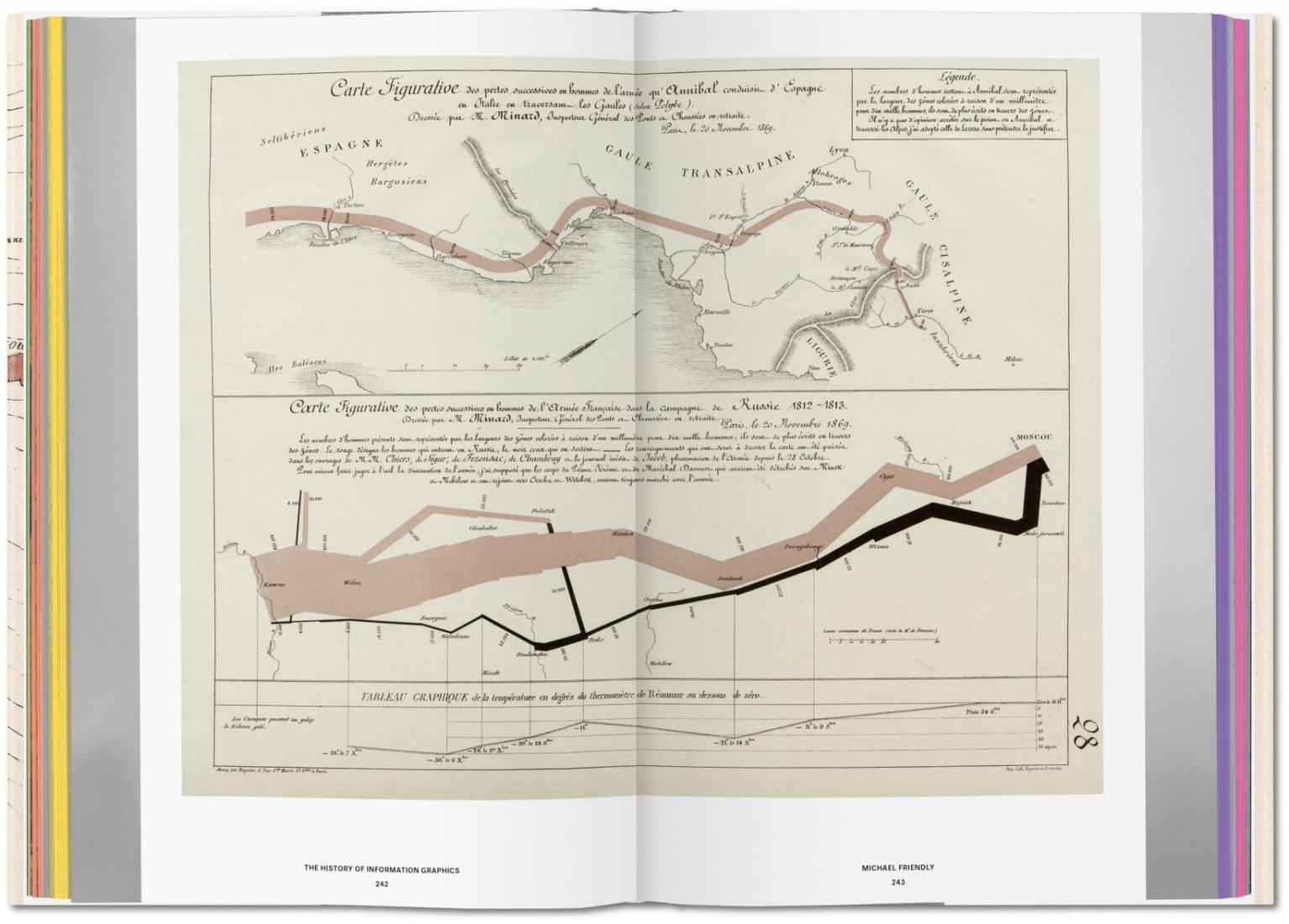 Páginas interiores. History of Information Graphics / Historia de los gráficos de información