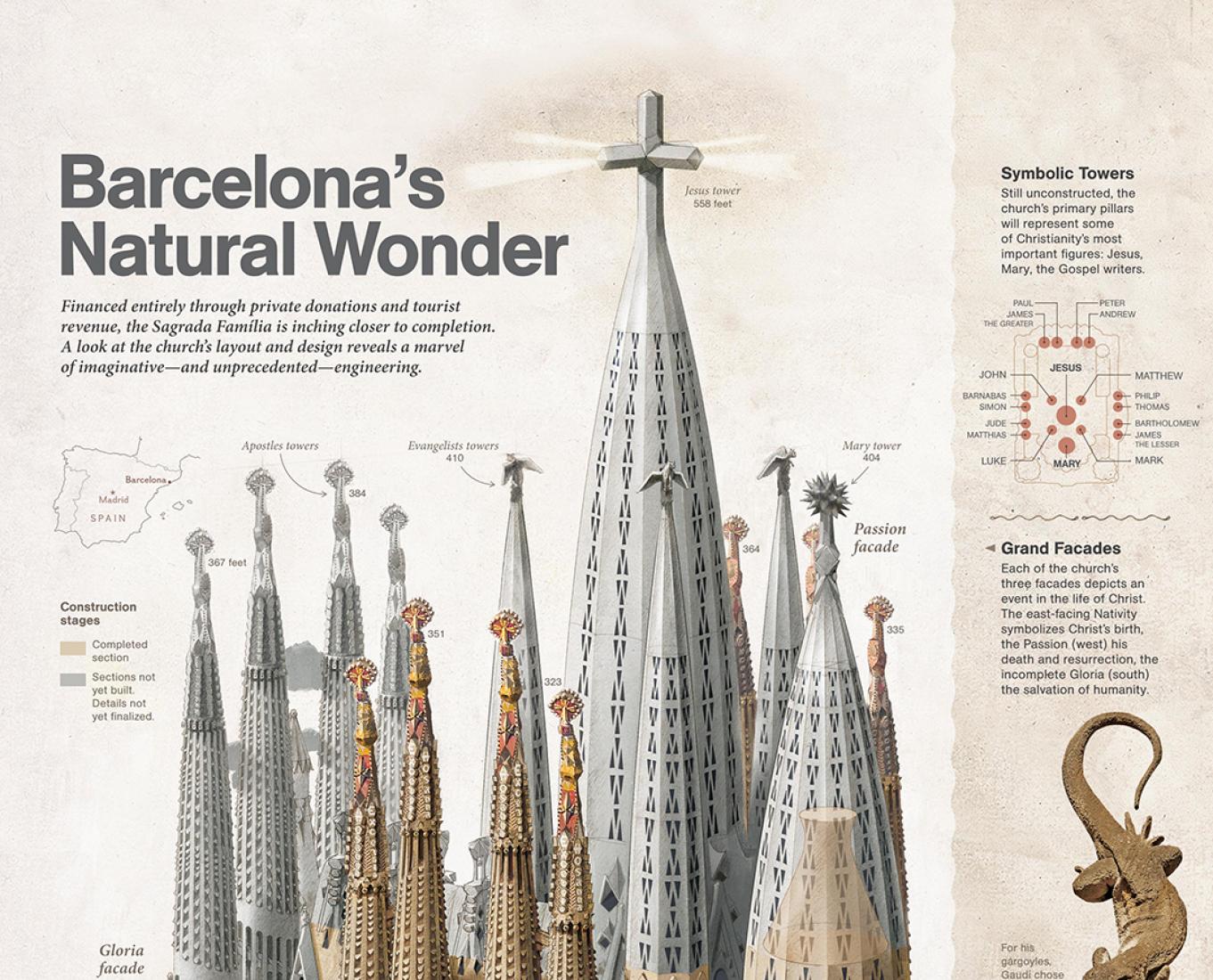 Detalle de la infografía, Barcelona's Natural Wonder por Fernando G. Baptista para National Geographic.