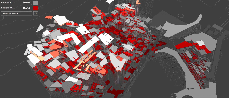 3d Barcelona en datos entre 1867 y 2017. General Theory of urbanization, 1867