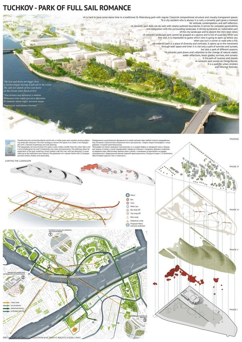 Panel. Nuevo parque de la ciudad de San Petersburgo por West 8 + Studio 44