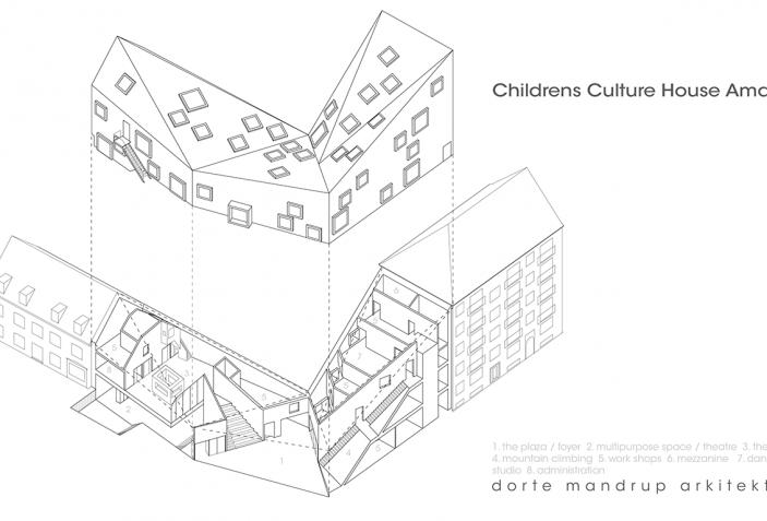 Childrens Culture House Amar By Dorte Mandrup Arkitekter